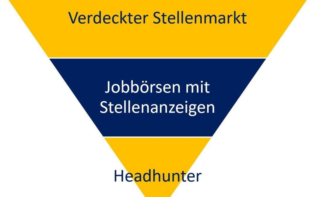 Versteckter Arbeitsmarkt-ein Mythos?